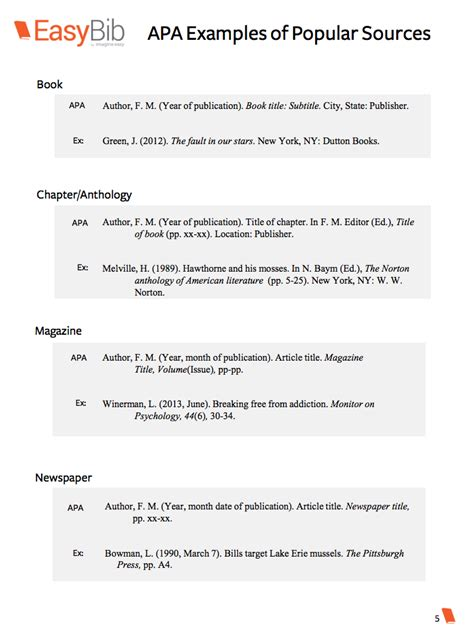 Essay Reference Page Format by Apa Citing Sources Exles Apa Citation School Apa
