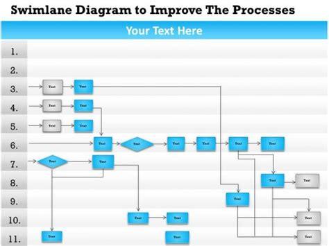 swim lane diagram template powerpoint  highest