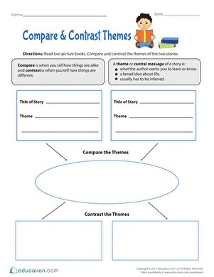 compare contrast themes worksheet educationcom