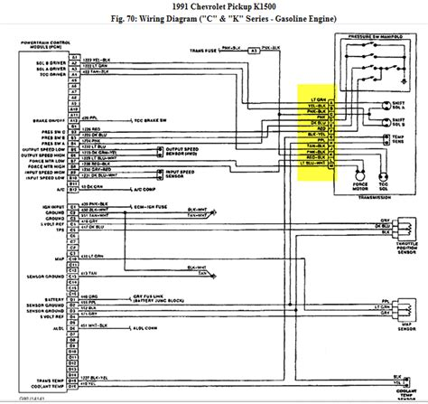 1993 Chevy Silverado Transmission Wiring Diagram by Would A 1991 Gas Chevy Half Ton 4x4 Transmission Work On A