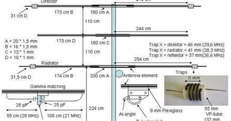 vr2xmq steve s af through shf 3 element hf yagi for 21 and 28mhz