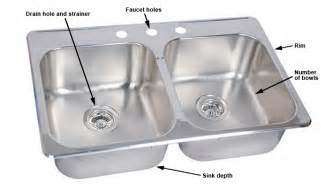 replacing kitchen sink faucet kitchen sinks buyer 39 s guides rona rona