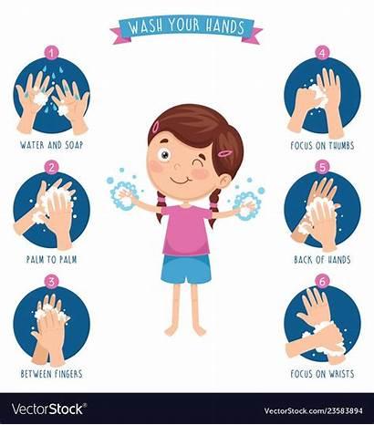 Washing Hands Clipart Preschool Vectorstock Poster Abc