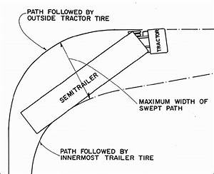 6  Swept Path Dimensions For Low