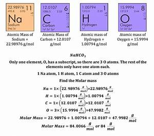 What Is Molar Mass