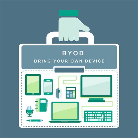 step guide  byod security   avoid  fired