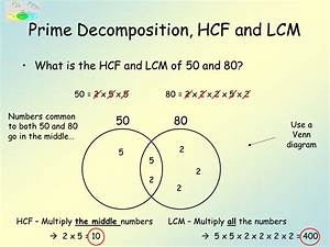 Prime Decomposition  Hcf And Lcm  For Ks3  4 Maths