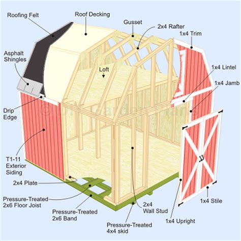 16x20 Gambrel Shed Plans by Plans For Gambrel Barn Style Shed