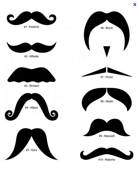 moustache im thinking  naming  groupstables