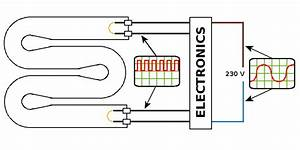 Fluorescent Light Bulb Diagram  Elegant Compact Fluorescent Lamp Diagram Fresh E E W Rgb