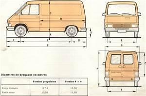 Consommation Renault Trafic : voir le sujet renault trafic 1980 2001 ~ Maxctalentgroup.com Avis de Voitures