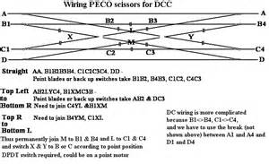 Peco Scissors Cross Over - Electrics  Non-dcc