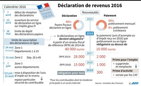 gallery of infog impots with revenu fiscal