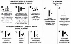 Wie Tapeziert Man : tapetensymbole und die bedeutung der symbole ~ Orissabook.com Haus und Dekorationen
