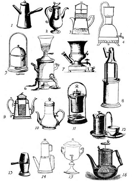 Chapter XXXIV: THE EVOLUTION OF COFFEE APPARATUS -- All