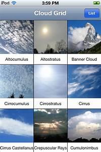 Top 40 Charts 2012 App Shopper Cloud Types Weather