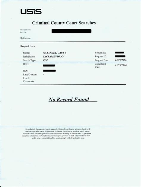 Background Check Resume by Professional