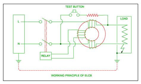 elcb or working of elcb or residual circuit breaker rcb electrical revolution