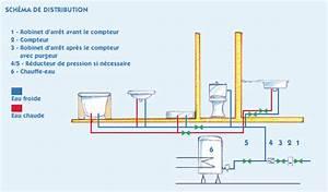 Diamètre Tuyau évacuation Eaux Usées : digitec plomberie et sanitaire ~ Dailycaller-alerts.com Idées de Décoration