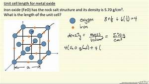 Unit Cell Length For Iron Oxide