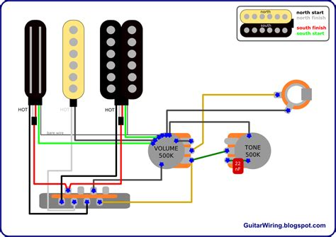 The Guitar Wiring Blog Diagrams Tips Strat How