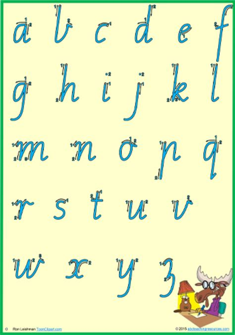 foundation handwriting letter formation bundle vic