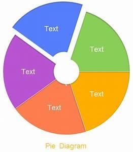 Pie Diagram  Examples  U0026 Templates
