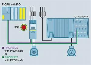 6es7134 4gd00 0ab0 Wiring Diagram