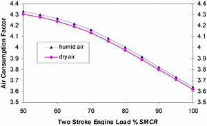 2 Stroke Engine Pv Diagram