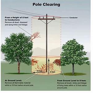 Utility Pole Mat   Weedender