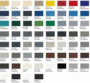 Ral Color Conversion Gobebaba
