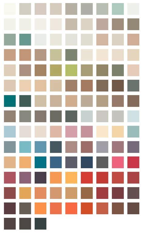 nuancier peinture cuisine nuancier peinture cuisine nuancier couleur peinture pour
