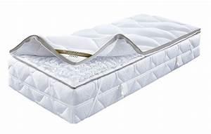 Was Ist Qxschaum : was bedeutet raumgewicht bei matratzen amazing emma matratze with was bedeutet raumgewicht bei ~ Eleganceandgraceweddings.com Haus und Dekorationen