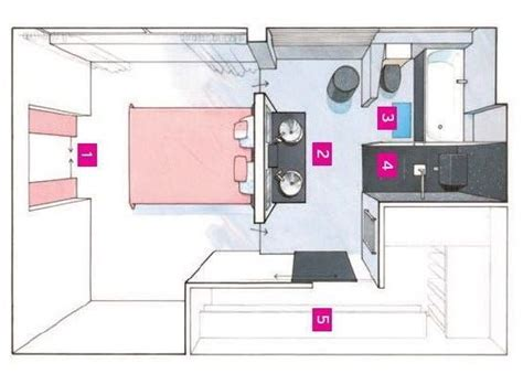 plan chambre parentale plan suite parentale avec salle bain dressing obasinc com
