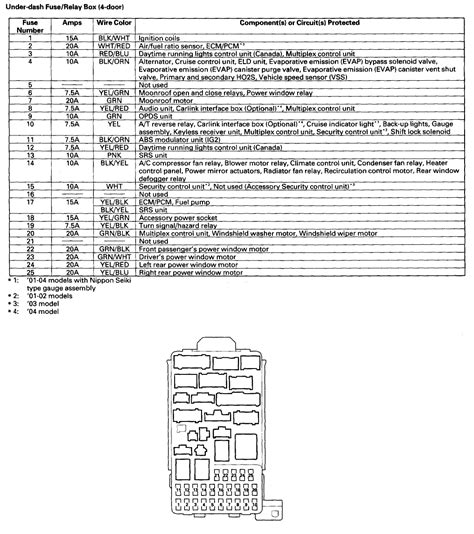 2003 honda civic cruise diagram radio wiring