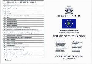 Acheter Voiture En Espagne : comment acheter une voiture en espagne guide officiel import vie pratique forum pratique ~ Gottalentnigeria.com Avis de Voitures
