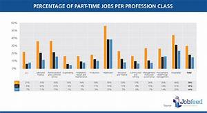 Online Jobs In Germany : part time jobs in europe a tale of three countries ~ Kayakingforconservation.com Haus und Dekorationen