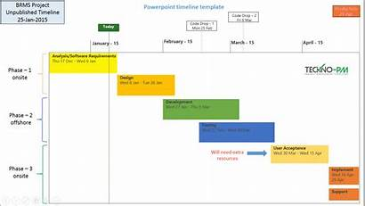 Timeline Template Project Powerpoint Templates Multiple Samples