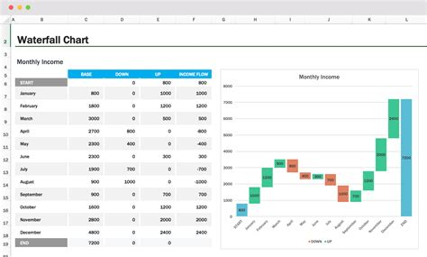 waterfall chart excel template   tips teamgantt