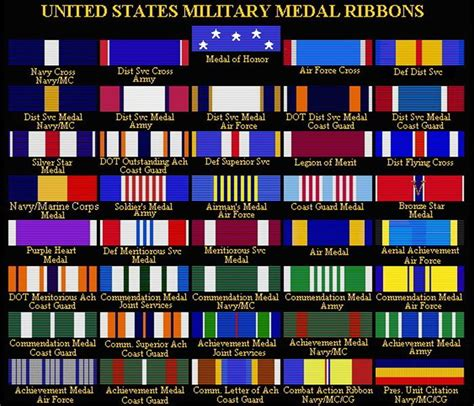 Awards And Decorations Us Army by 25 Best Ideas About Awards On Usmc