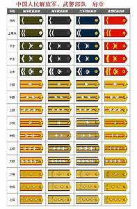 23 best Military Ranks and Insignia images on Pinterest ...