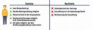 Steuer Auf Rente Berechnen : basisrente r rup rente stc ~ Themetempest.com Abrechnung