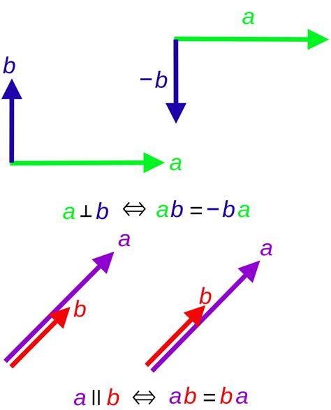 Filega Parallel And Perpendicular Vectorssvg Wikipedia