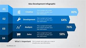 Idea Development Ppt Infographic