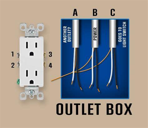 diagram  outlet