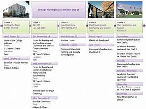 event management checklist templateevent management plan With university strategic plan template