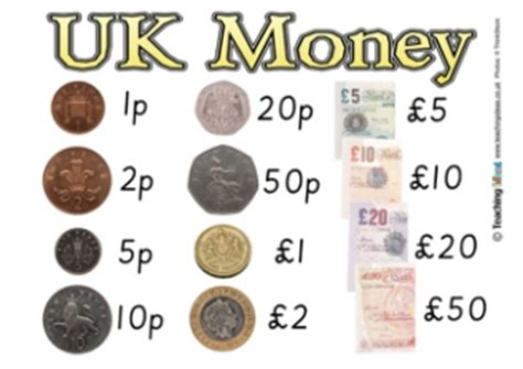 English money How much jeux applications