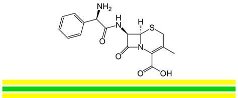 Aqua Cephalexin 500mg