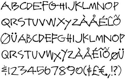 Mrz Hand Lettering Exercise