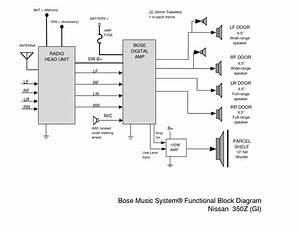 U0026 39 03 Bose Speakers Specs